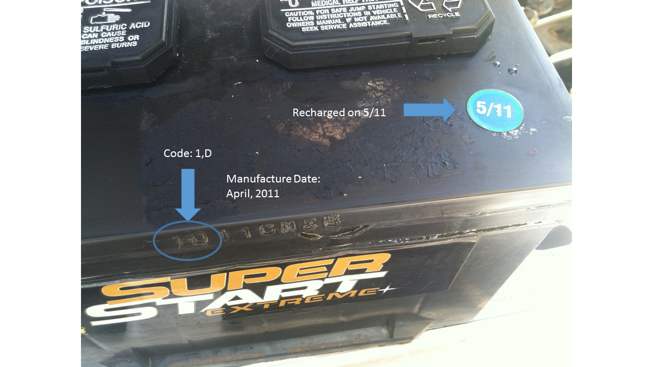 Car Battery Manufacture Date Code