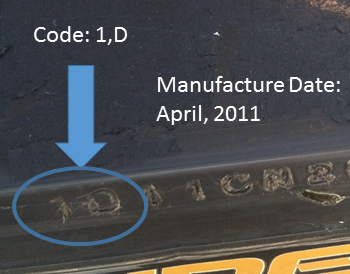 Expiration Date On Car Batteries