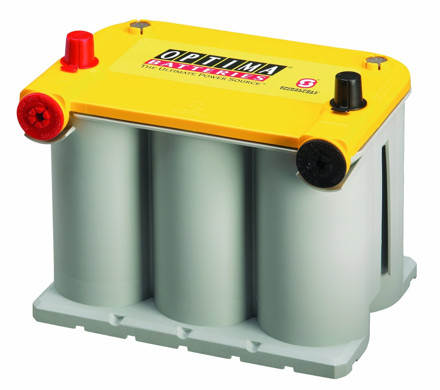 Best Price Car Batteries Perth